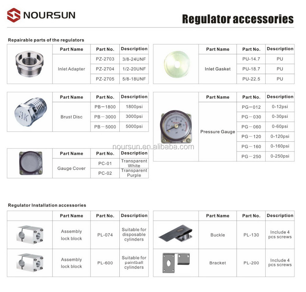 regulator accessories-1.jpg