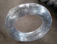 Electro Galvanized Iron Wire/ Galvanized Iron Wire /Electro Galvanized Wire