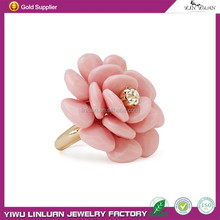 Trading & supplier of china products fancy gold ring designs