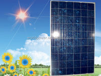 Best Mono Polycrystalline Solar Panels 100W 200W 240W 250W 300W 12V For Sale