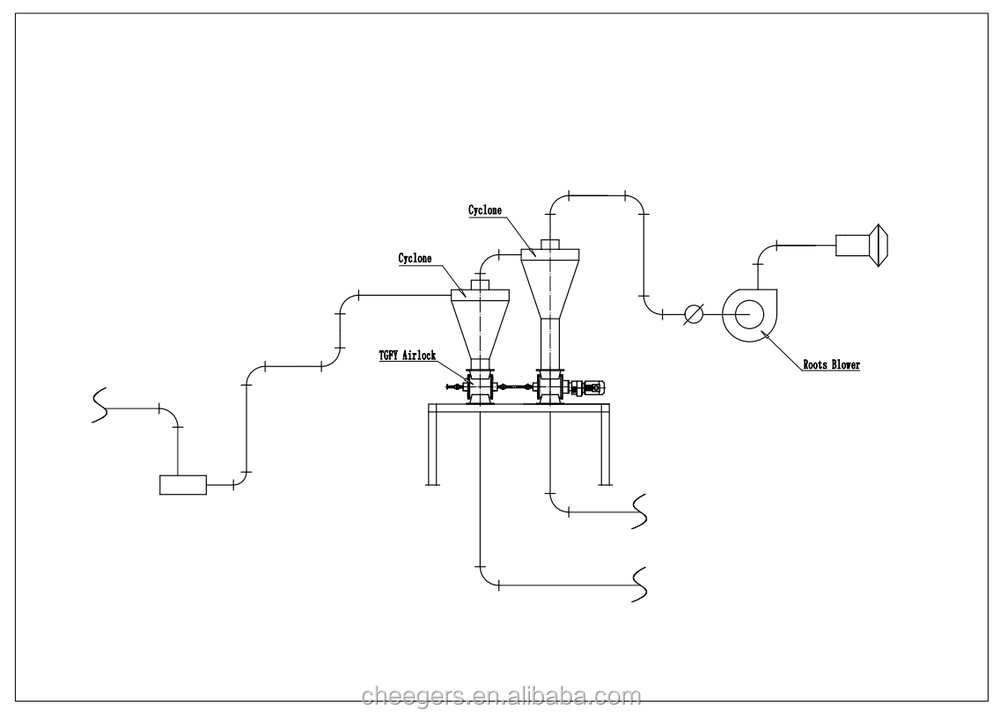 Rice Milling Machine Drawing For Rice Mill Machine