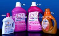 Household Chemicals Surfactant Based Detergent