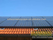 Bestsun CE TUV prove 15122w battery for solar energy system