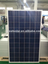 good quality 250w poly solar panel with professional skil directly made in Factory