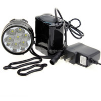 2015 Wholesale battery powered rechargeable bike light led headlamp flashlight torch with CE certificate