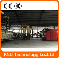 KSD sawdust rotary drum dryer (CE approved)