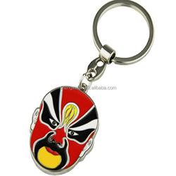 china supplier china style face cheap keyring keychain parts for promotional