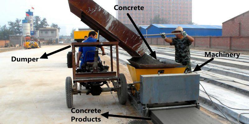 Concrete Fence Mold Precast Concrete Fence Making Machine