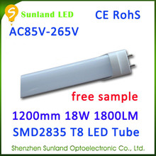 Dream color Hot Sales Energy saving CE ROHS passed t8 1200mm worldwide distributors wanted