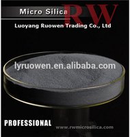 Silica fume with very high surface area and very low water content for tailings foam concrete