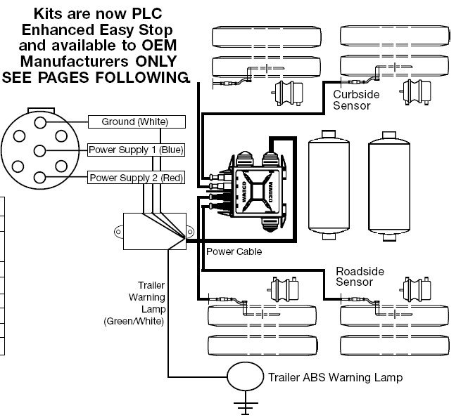 wabco trailer abs wiring diagrams trusted wiring diagrams u2022 rh caribbeanblues co
