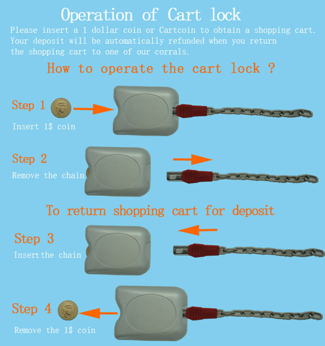 coin-lock-operation.jpg