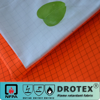 china manufacture woven 65% polyester 35% cotton anti-static twill fabric for medical clothing