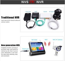 720P HD NVS 4 Channel with 2 Wifi Wireless Security Camera 2.4 wireless camera set