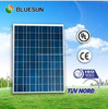 China best quality poly 80w solar panels factory direct