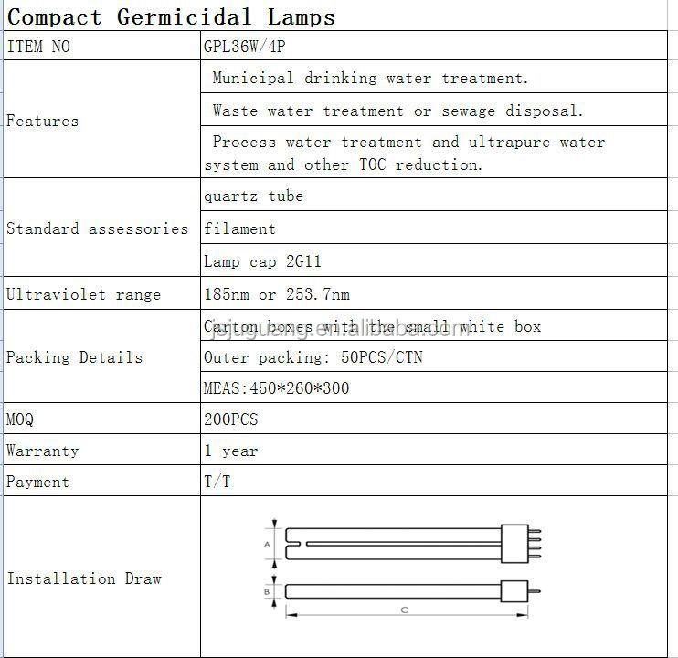 Compact Germicidal Lamps GPL36W/4P