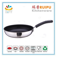 2015 new product Very popular 24cm 3 layers stainless steel fry pan/stainless pan