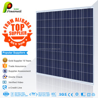 156mm*156mm Powerwell Solar cell 200-215W PV Poly Solar Panels Module With CE/IEC/TUV/ISO Top Supplier