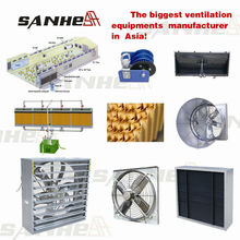 SANHE Exhaust fan/cooling pad/air inlet/light trap/Poultry house