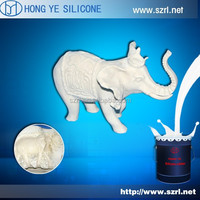 Low shrinkage Liquid silicone rubber for molds of large sculpture