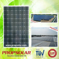Shanghai Propsolar Alibaba hot sale panel solar price lowest