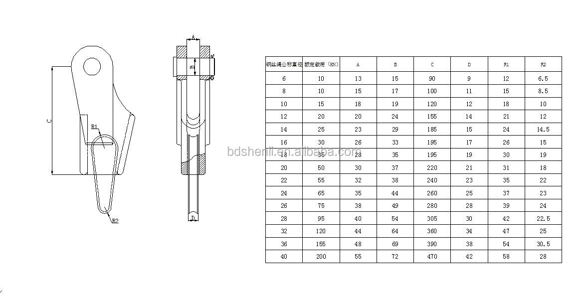 wire rope end terminations wedge socket