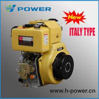 New type engine for mini-tiller machine HP186FE (CE,EPA,CSA)