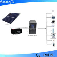3KW off grid ground-mounted solar power system solar inverter 3000w
