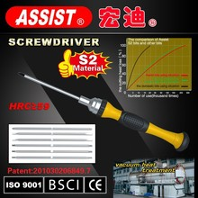 China electrical tool 6pcs set PP and TPR handle cordless screwdriver set