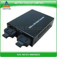 1550nm Fiber Optic Media Converter