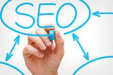 Professional, Best & Economical SEO Service Provider in Pakistan