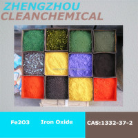 (Trade Assurance) Iron Oxide Red Price
