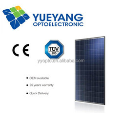 manufacture in china solar panel for solar power charger bag
