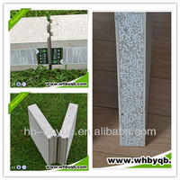 CE approved china low cost new building construction materials