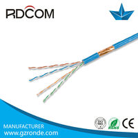 ftp cat5e 24awg/26awg/28awg lan cable/network cable from saecy group