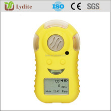 CO carbon monoxi portable gas detector monitor