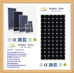 high efficient best price per watt pv solar panel with tuv,CE,ISO,CEC