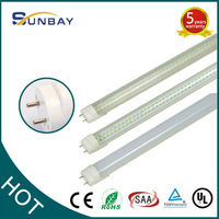 Wholesale One Piece Led Red Tube 8 2014