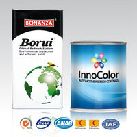 InnoColor Thinners