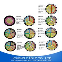Cu conductor pvc insulated cu/pvc/pvc, VV cable CCC,CQC