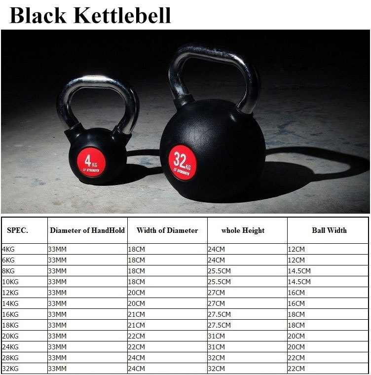 Crossfit-Kettlebell-for-sale-From-haswell-fitness_01