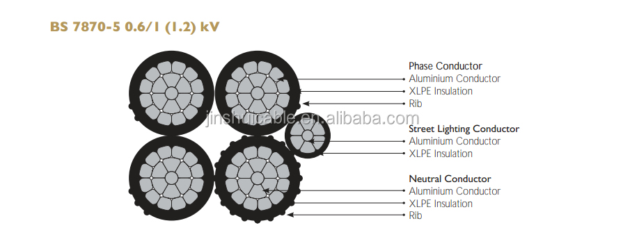 0.6/1KV XLPE Insulated Overhead Aerial Bundled Conductor ABC Cable