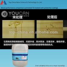 Non Toxic transparent nano wood protection paint