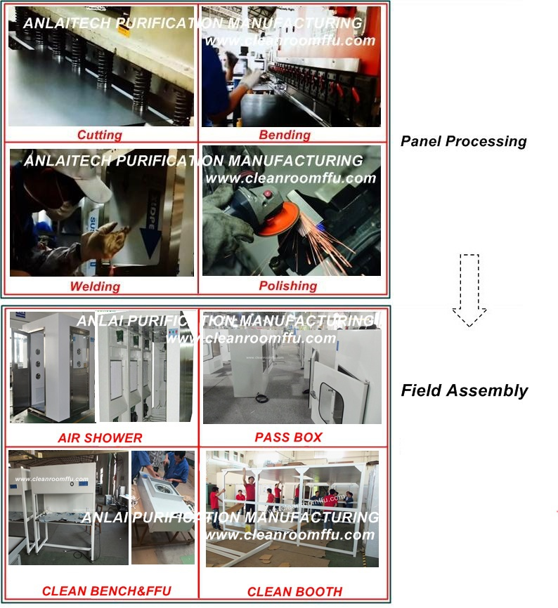 Guangzhou Anlai Air Purification Equipment Manufacturing Co.,Ltd.