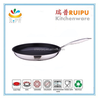 China Wholesale 28cm non stick electric frying pan palm restaurant cookware/stainless steel pan/amc cookware price