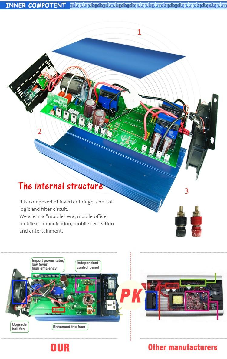 2000w Dc To Ac Pure Sine Wave Inverter 12v 220v True Circuit Diagram 2kw