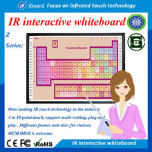 finger/pen cheap prices touch infrared interactive whiteboard multi-touch smart board for kids