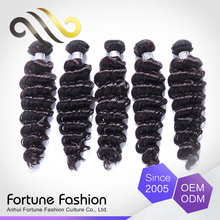 Lowest Cost Portable And Endurable Virgin Kbl Human Hair Topper Long Hair Mumbai