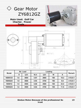 150W12V DC motor with 3500rpm 1.6A