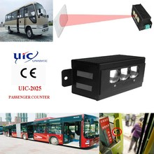 UIC2025 high quality infrared bus people counting system